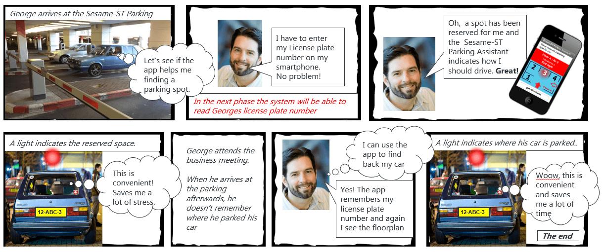 IoT hackathon DEMO scenario