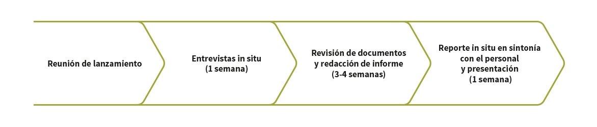slide-1172x250px-ES