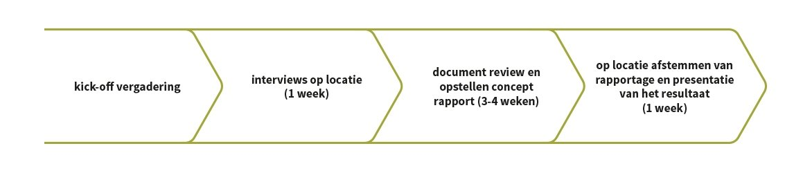 Identity-&-Access-Assessment-NL