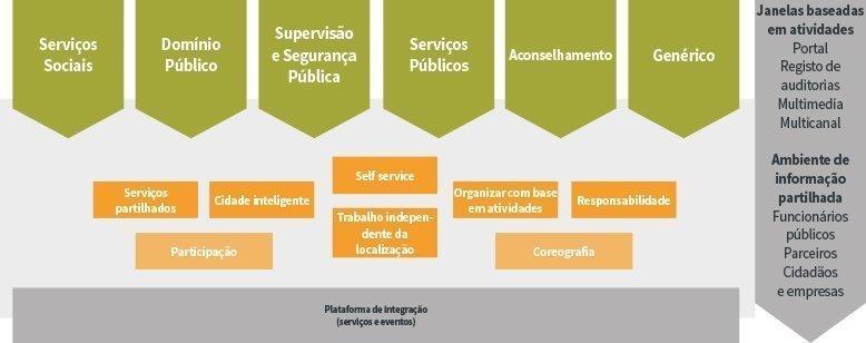 TopCase-schema PT